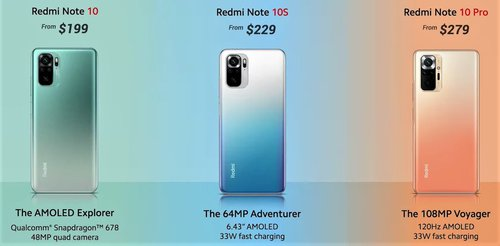 Globalna cena serii Redmi Note 10