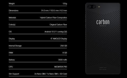 Carbon 1 MK II/fot. Carbon Mobile
