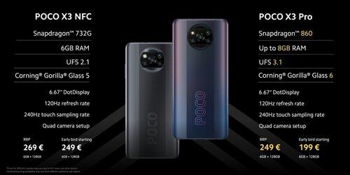 Cena Xiaomi POCO X3 Pro
