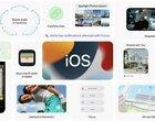 Apple nie dowiezie terminu. iOS 15 bez najważniejszych funkcji na dzień dobry