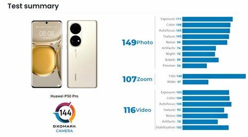 Test aparatu Huawei P50 Pro w DxOMark