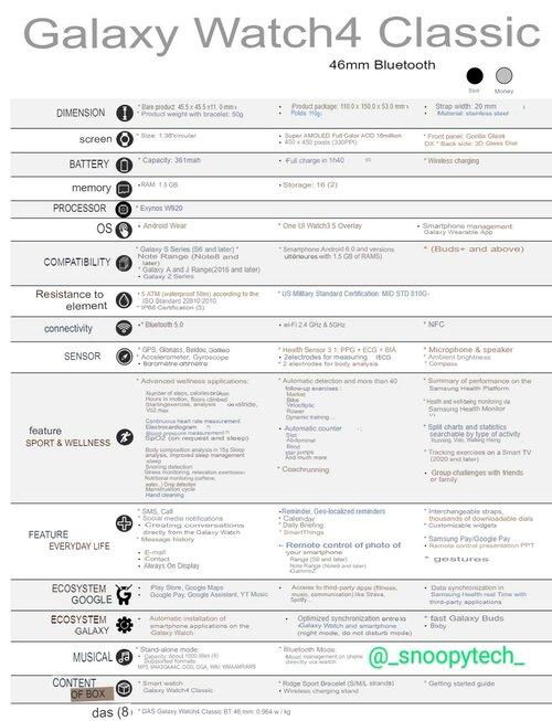Specyfikacja Samsung Galaxy Watch 4