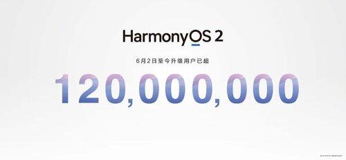 harmonyos-200-million-huawei-1