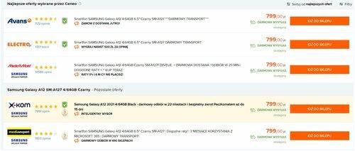 Samsung Galaxy A12 2021 trafił do sprzedaży w Polsce (cena) / dane Ceneo