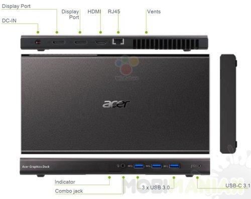 Acer Graphics Dock Zewnetrzne Gpu Ktore Zmiescisz W Plecaku