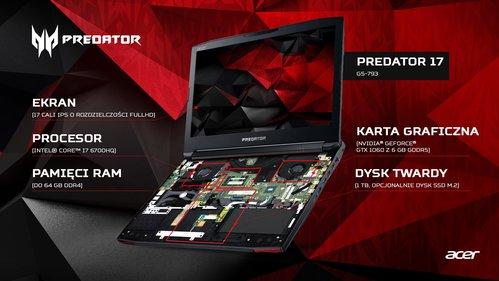 Acer Predator 17 G5-793
