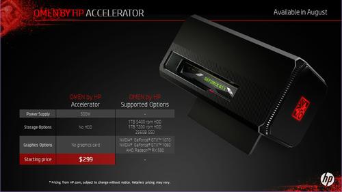 HP Omen Accelerator / fot. HP
