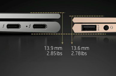 HP Spectre 13 x360/ fot. HP