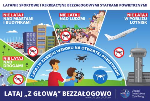 Grafika: Urząd Lotnictwa Cywilnego
