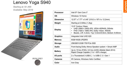 Lenovo Yoga C940/fot. Lenovo