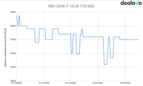 msi GE66 I7
