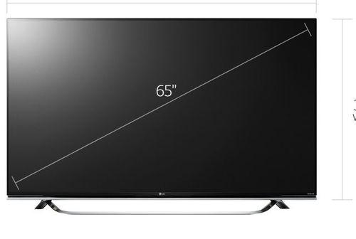 Wielkość telewizora / fot. LG