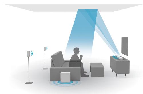 Dolby Atmos iluzja dźwięku z góry / fot. Dolby