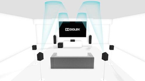 Dolby Atmos: odbijanie dźwięku od sufitu / fot. Dolby