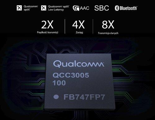Qualcomm QCC3005 / fot. Qualcomm
