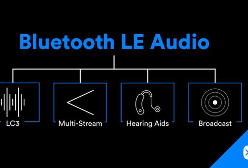 Bluetooth LE Audio / fot. Bluetooth SIG