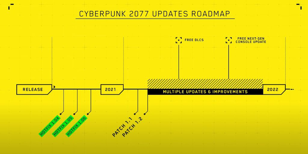 Cyberpunk-os-czasu.jpg