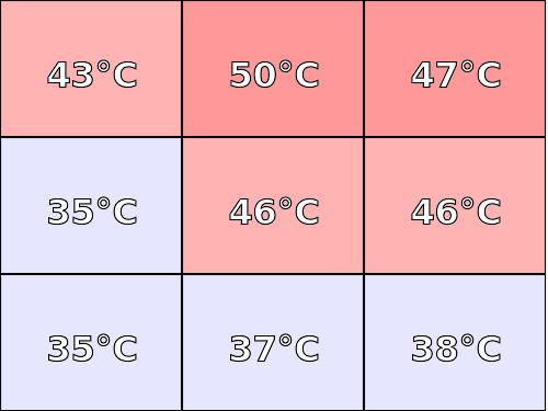 Temperatura obudowy: dół Acer Swift 3 SF314-42