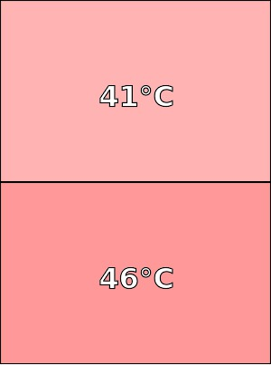 Temperatura obudowy Huawei P8