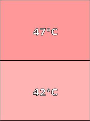 Temperatura obudowy Sony Xperia Z3+