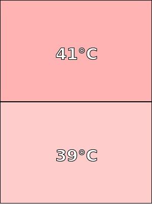 Temperatura obudowy Huawei P8 Lite