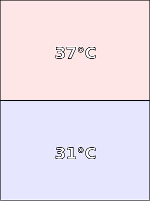 Temperatura obudowy Meizu MX5