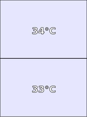 Temperatura obudowy Motorola Moto X Play