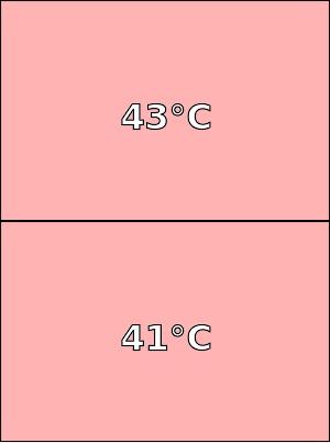 Temperatura obudowy Huawei Honor 7