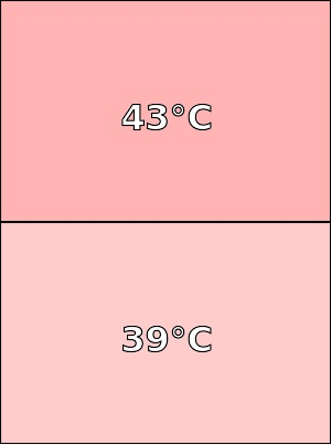 Temperatura obudowy Sony Xperia Z5