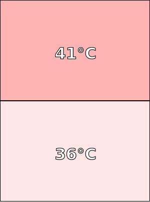 Temperatura obudowy Sony Xperia Z5 Compact