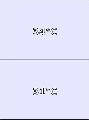 Temperatura obudowy Motorola Moto G 3gen