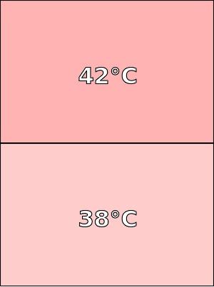 Temperatura obudowy Meizu M2 Note