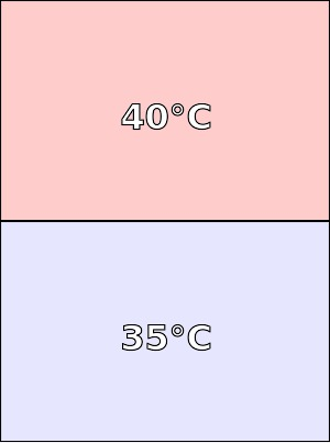 Temperatura obudowy Elephone P8000