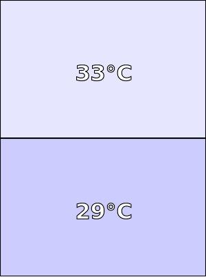 Temperatura obudowy CAT S40