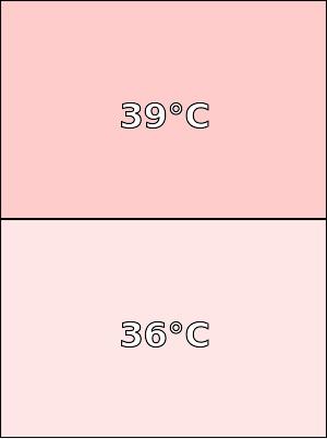 Temperatura obudowy myPhone Fun 4