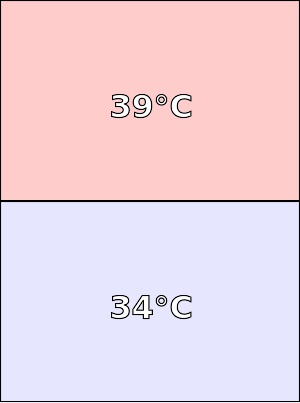Temperatura obudowy Elephone M1