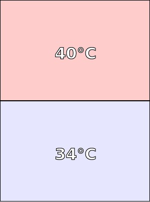 Temperatura obudowy Microsoft Lumia 950 XL
