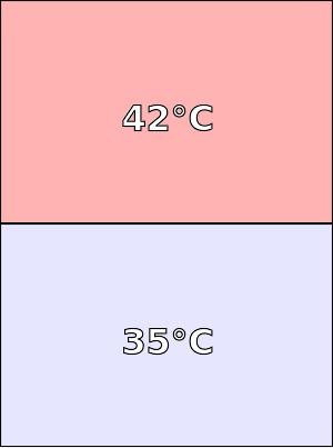 Temperatura obudowy myPhone VENUM
