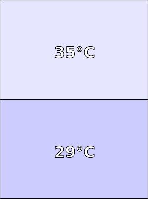 Temperatura obudowy Cubot H1