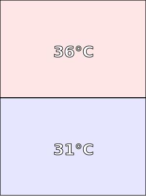 Temperatura obudowy Elephone Trunk