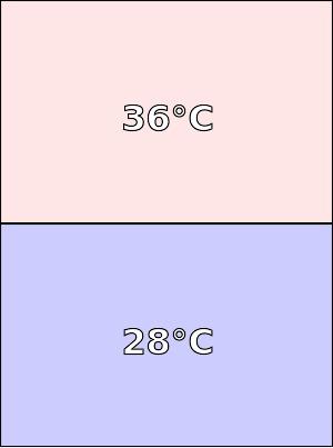 Temperatura obudowy myPhone CUBE LTE