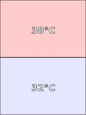 Temperatura obudowy Doogee F5