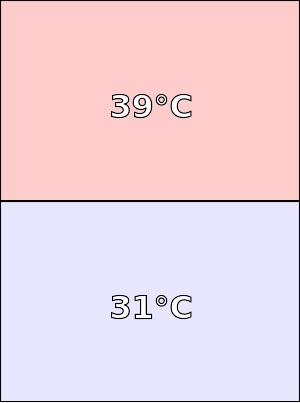 Temperatura obudowy myPhone Prime