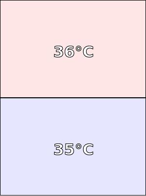 Temperatura obudowy Xiaomi Redmi Note 3 Pro