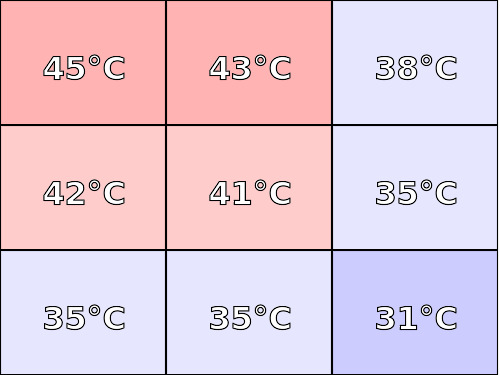 Temperatura obudowy: góra Acer Swift 3 SF314-42