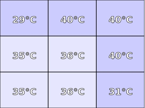 Temperatura obudowy: dół Lenovo G50-80