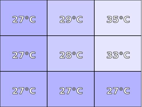 Temperatura obudowy: dół GOCLEVER INSIGNIA 1410 WIN