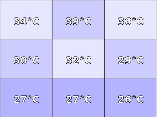 Temperatura obudowy: dół Lenovo YOGA 900