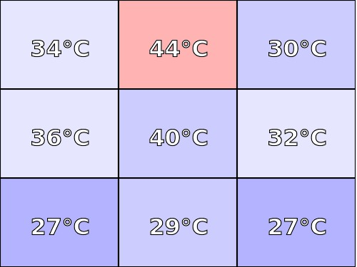 Temperatura obudowy: dół Lenovo ThinkPad P50