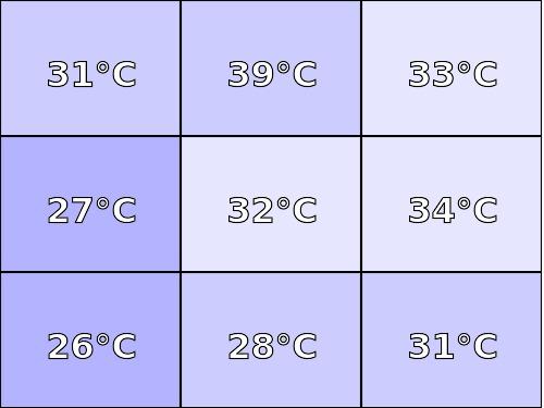 Temperatura obudowy: dół Lenovo ideapad Y700
